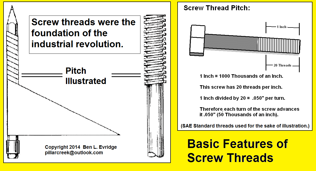 Screw+Thread+Pitch+2