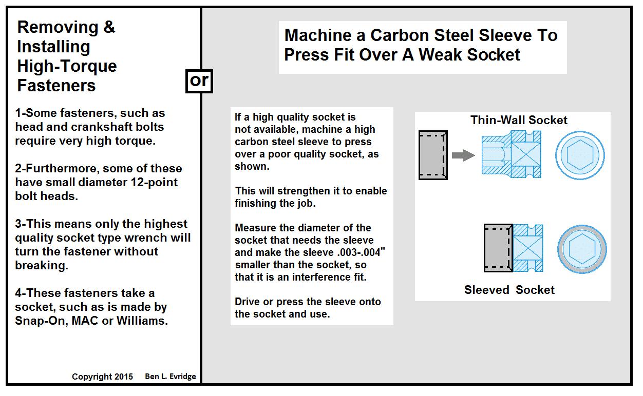 Sleeve A Socket